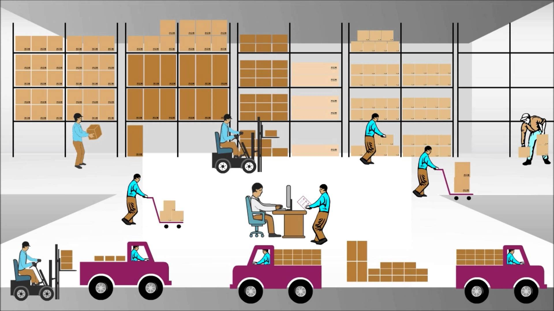 WAREHOUSE AND INVENTORY MANAGEMENT SYSTEM